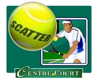 Spill Centre Court
